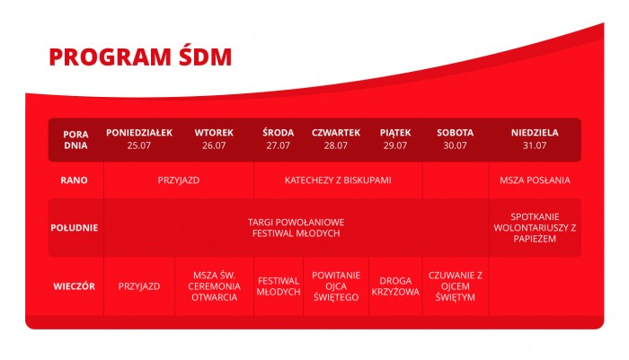 program sdm 2016 krakow